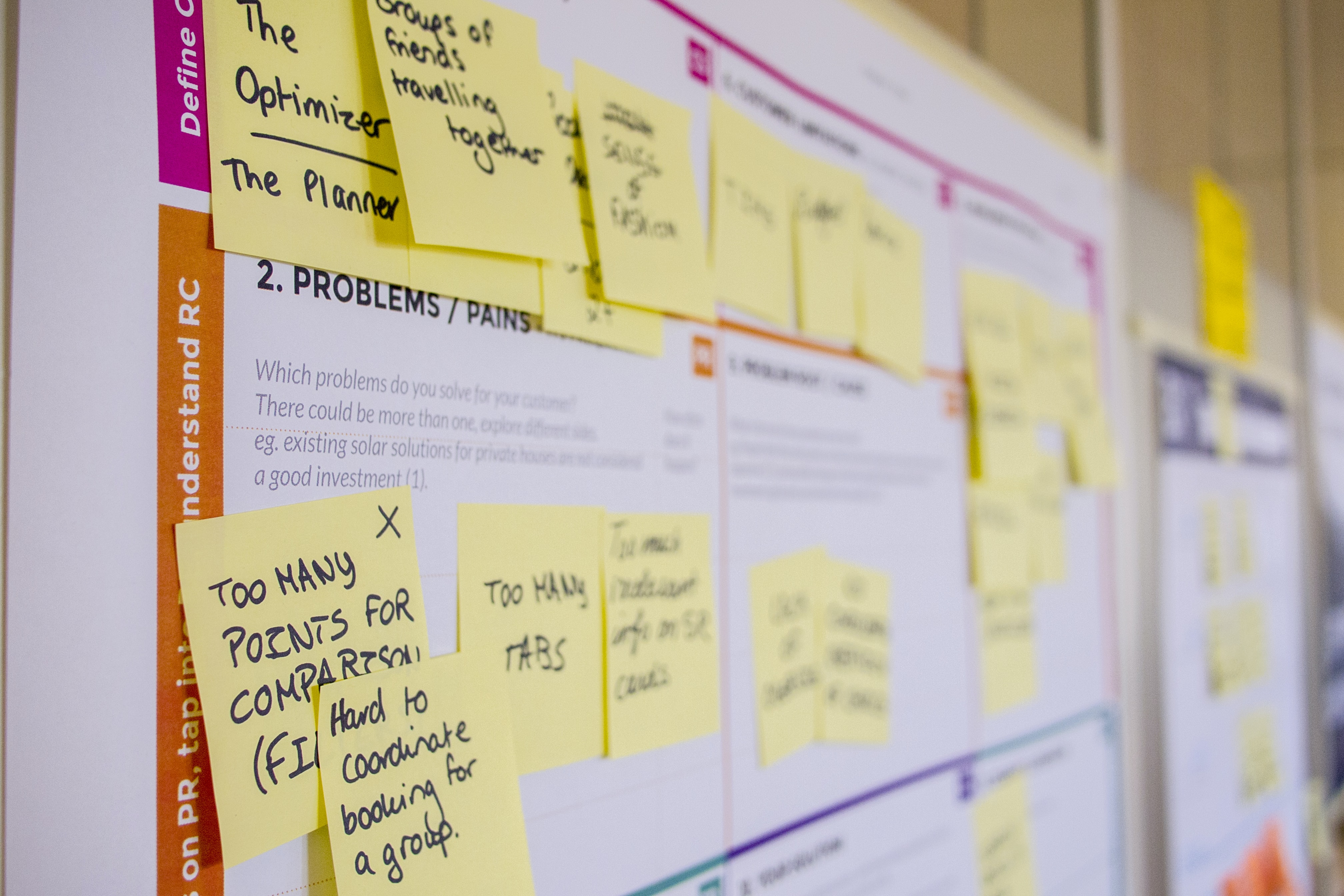 Venture Mapping: Keeping control, minimising risk